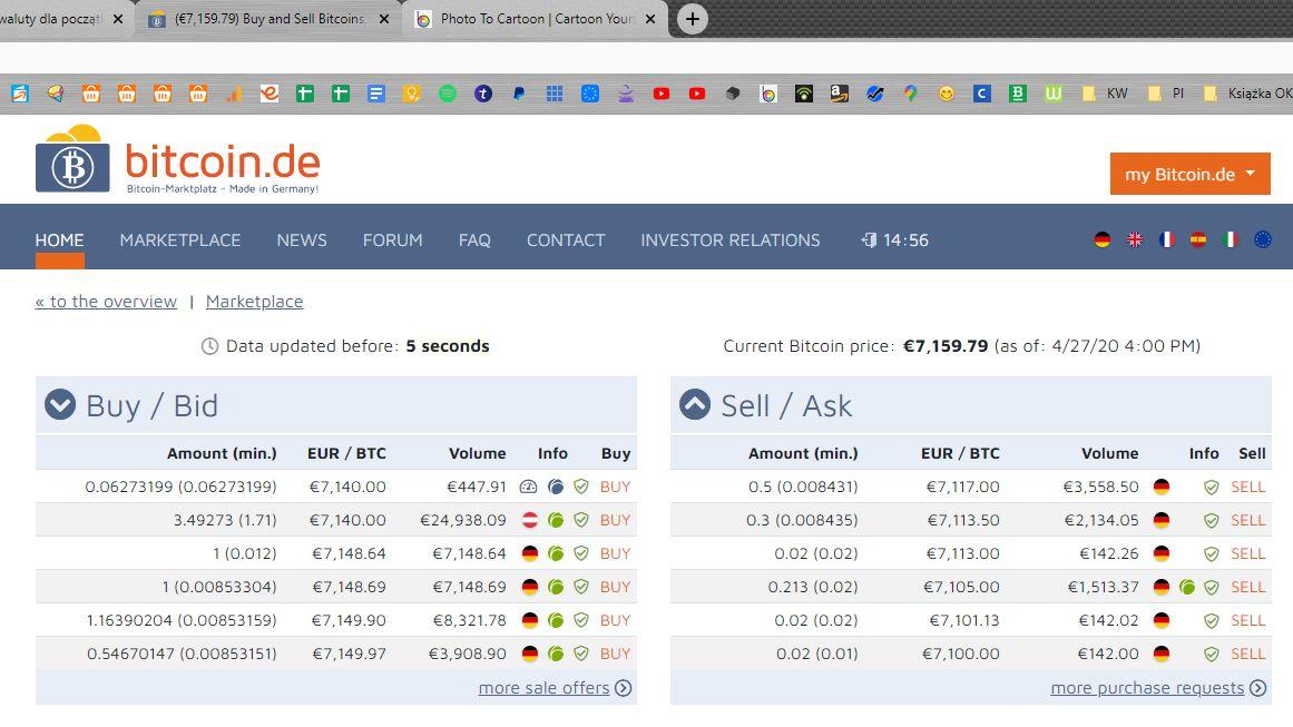 Bitcoin.de - niemiecka giełda kryptowalut