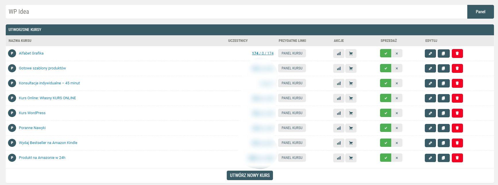 Oprogramowane WpIdea na moim blogu
