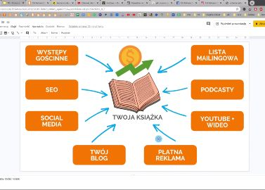 Kurs self-publishing - reklama książki