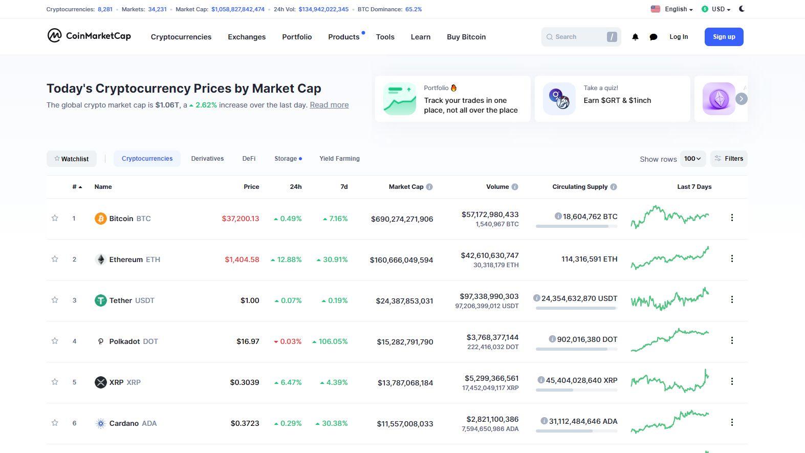 Coinmarketcap, czyli najważniejsze dane dotyczące rynku kryptowalut