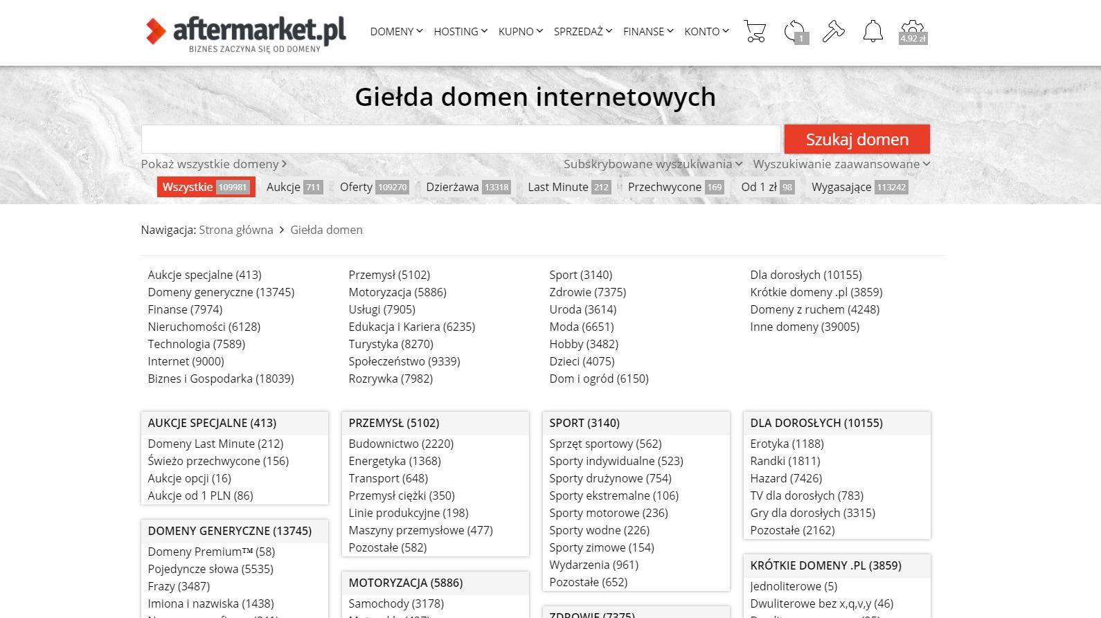 Jak inwestować w domeny internetowe - giełda AfterMarket