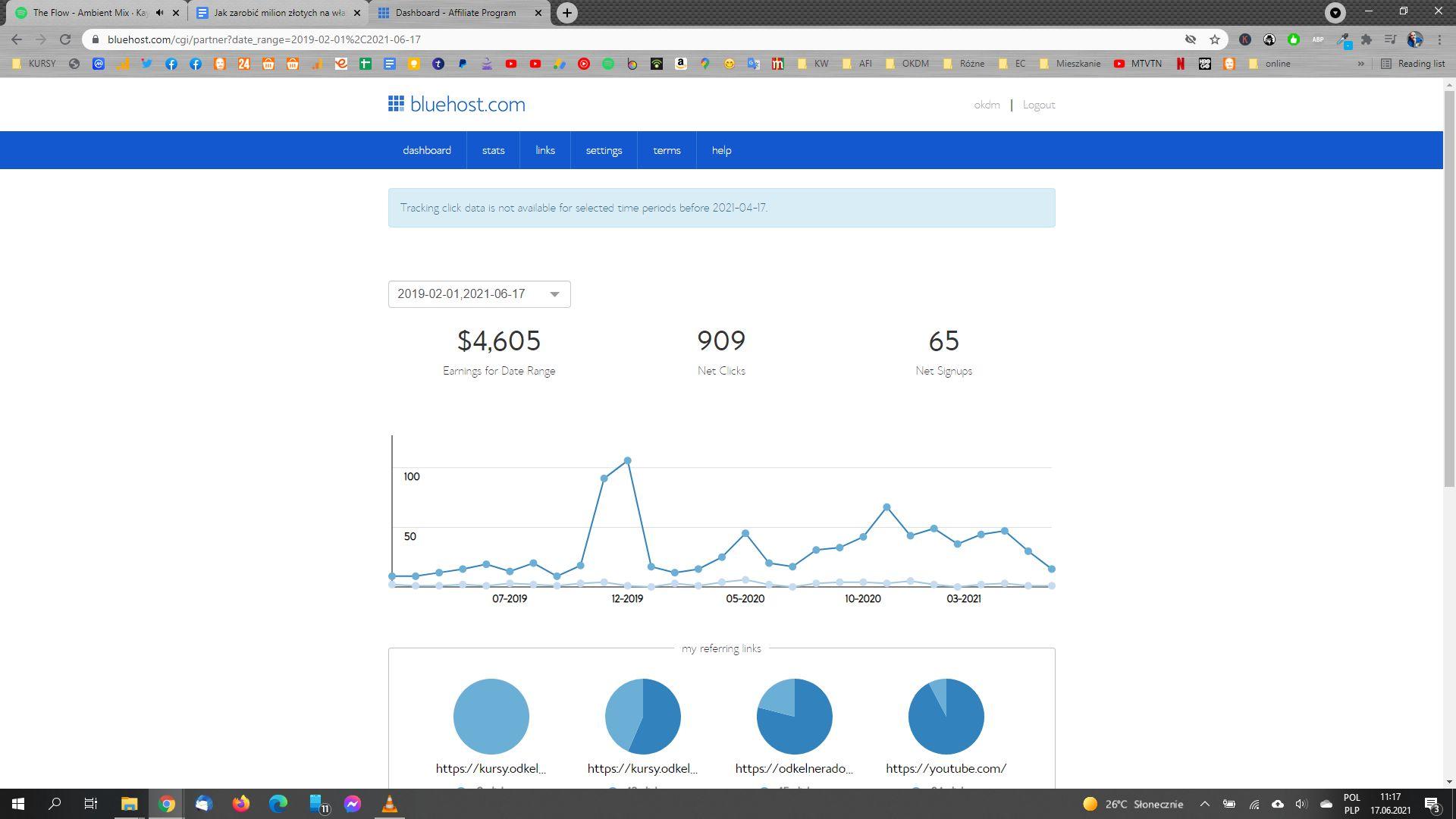 BlueHost.com - jeden z najpopularniejszych hostingów dla stron na WordPress