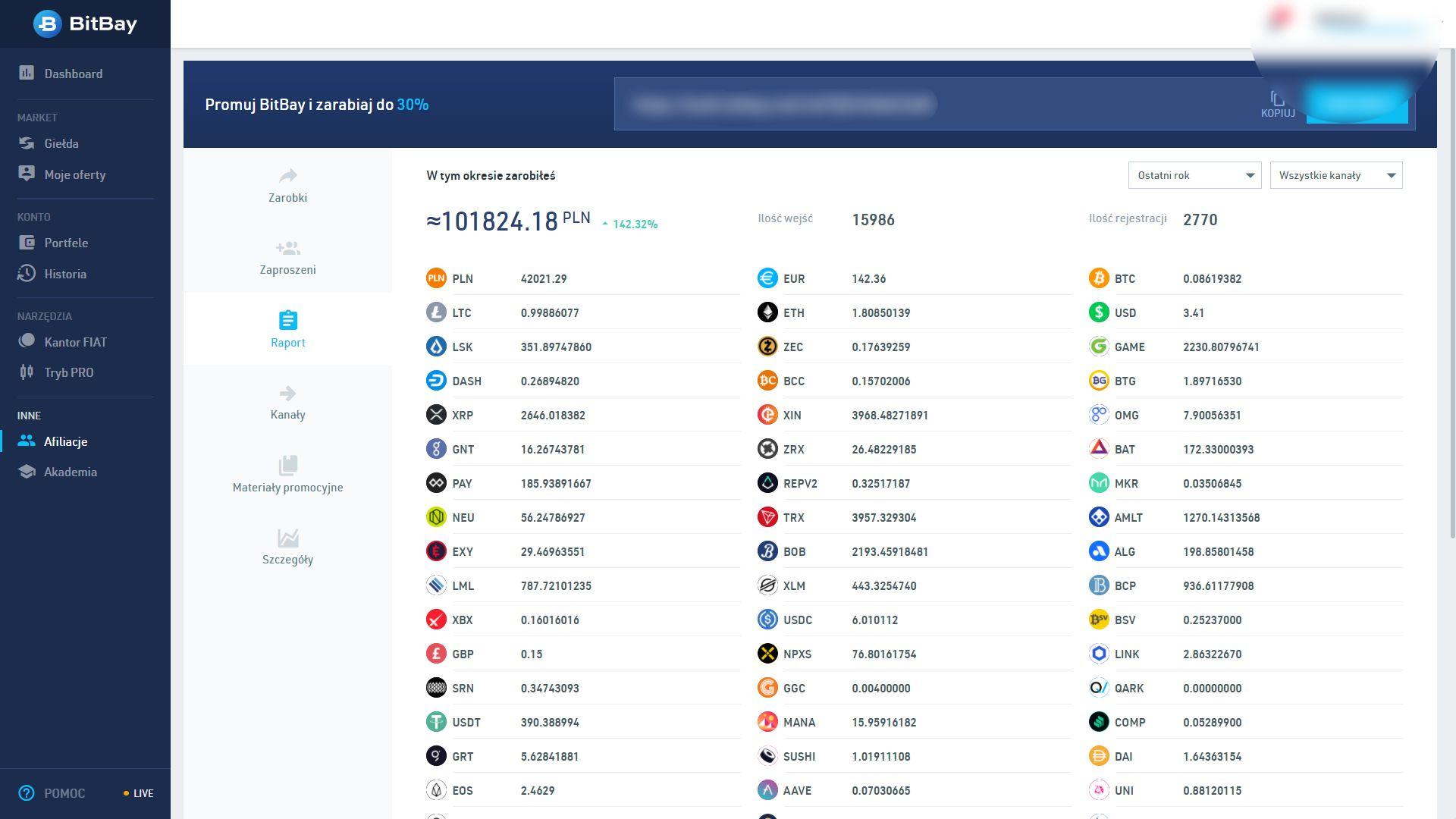 Bitbay.net i zarabianie na afiliacji